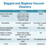 Top 5 Best Bagless Canister Vacuum Reviews 2018