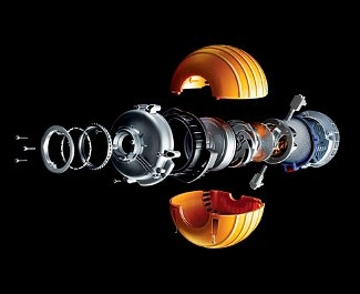 How Dyson Ball Technology Works