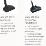 Best Canister Vacuum with Powerhead Reviews
