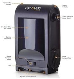 EyeVac PRO Professional Touchless Vacuum