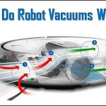 How Robot Vacuum Cleaner Functions and Which Model to Buy?