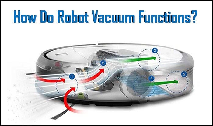 robot vacuum cleaner functions